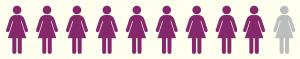 graph-women-90